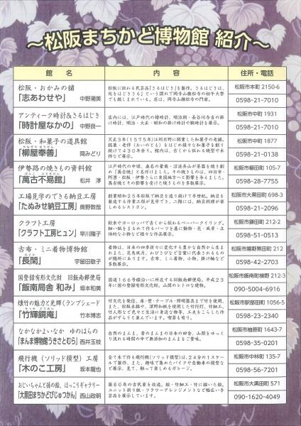 20160930松阪市立歴史民俗資料館 (2)